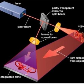Equipment used in holography process (Image credit: Encyclopaedia Brittanica).