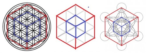 Symbols with highlighted lines to draw attention to the hidden cubes.